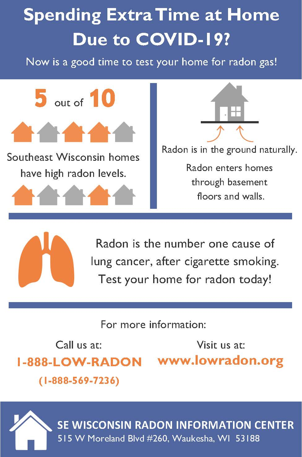 Radon Action Month Graphic
